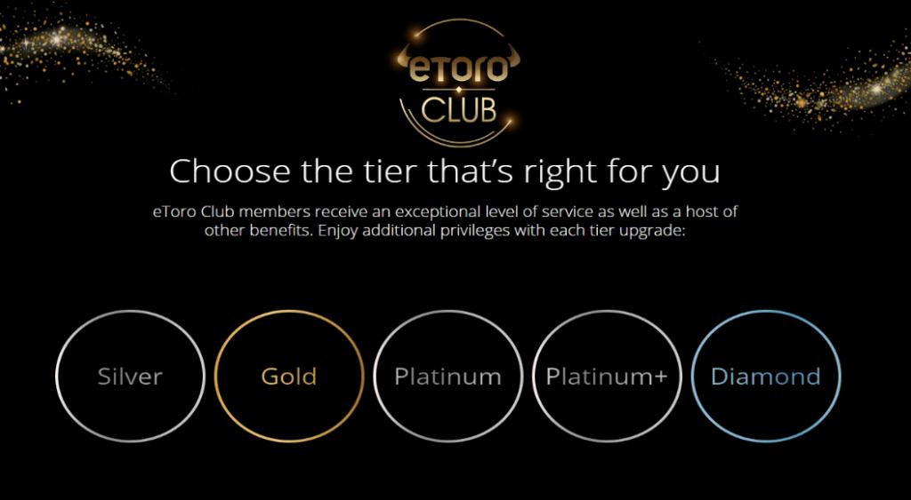 club-etoro-ecco-come-partecipare