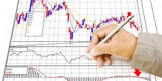 analisi tecnica trading online