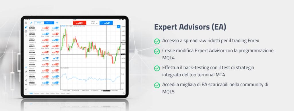 Expert Advisor su MetaTrader